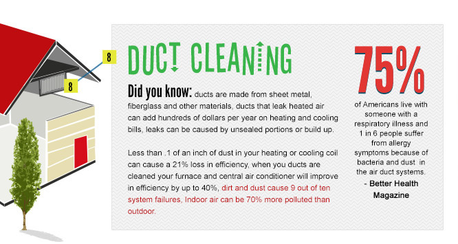 duct cleaning banner